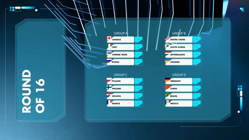 Nation Wars SC2 grupe